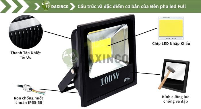 Đèn pha led 100W Daxinco full Daxin100-2full