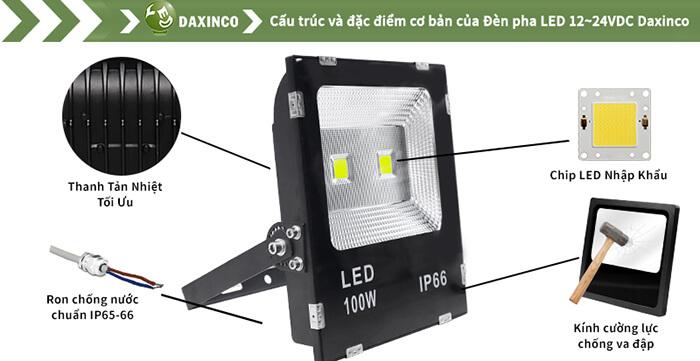 đèn pha LED 100W 12-24vdc Daxinco