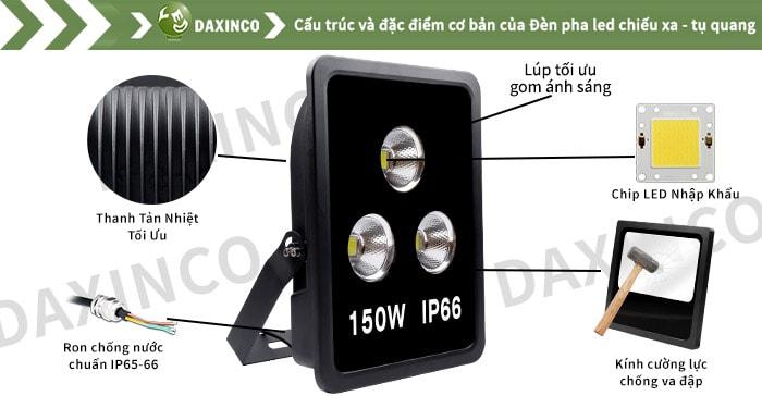 Đèn pha led 150w chiếu xa - tụ quang Daxinco