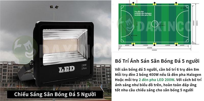 Đèn pha led 150w cho sân bóng đá 5 người