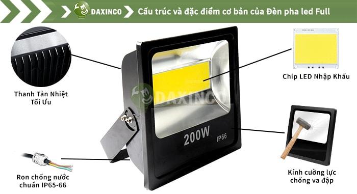 Đèn pha led 200W Daxinco full Daxin200-2full