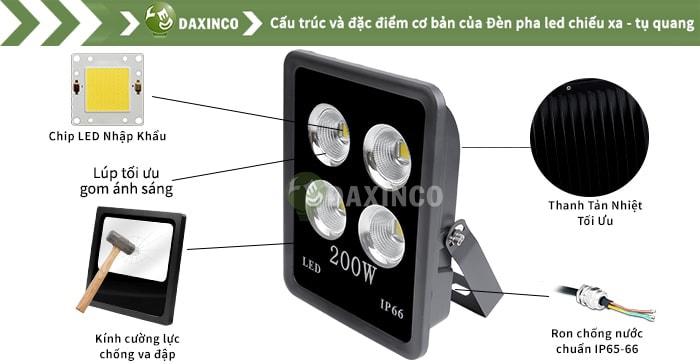 Đèn pha led 200w chiếu xa - tụ quang Daxinco