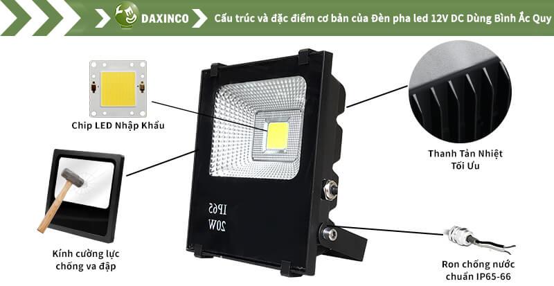 Đèn pha led 20W sử dụng ắc quy