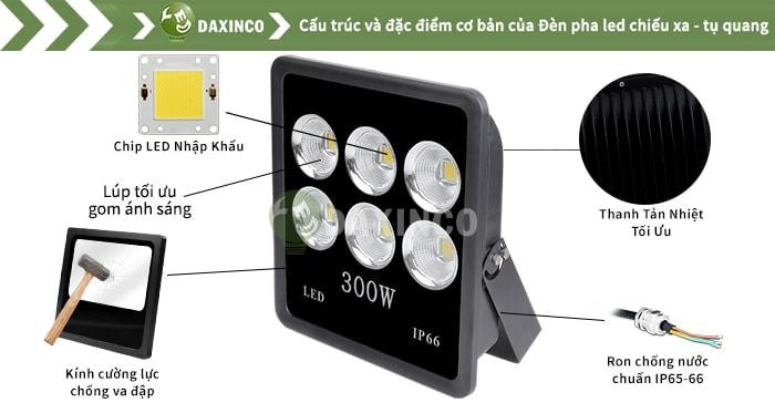 Đèn pha led 300w chiếu xa - tụ quang Daxinco