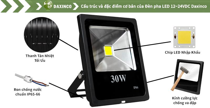 đèn pha led 30W 12vdc ắc quy Daxinco