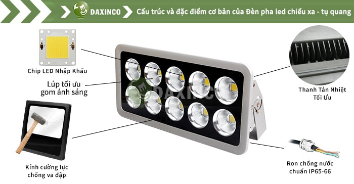 Đèn pha LED 400W chiếu xa – tụ quang