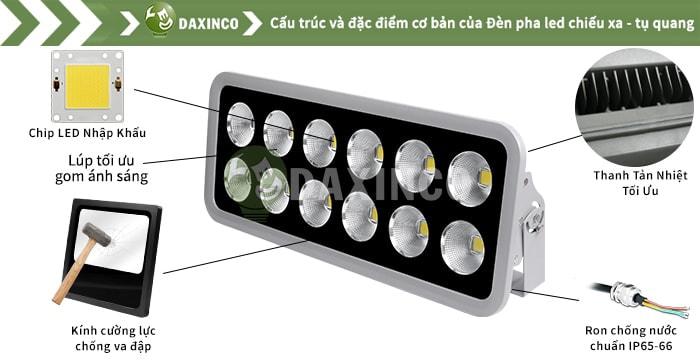 Đèn pha led 500w chiếu xa - tụ quang Daxinco