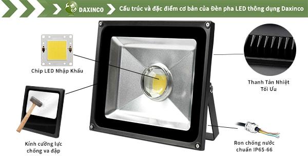 Đèn pha led 50w Daxinco lúp Daxin50-1A