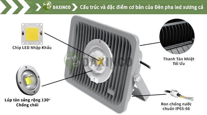 Đèn pha led 50W Daxinco kiểu xương cá Daxin50-4
