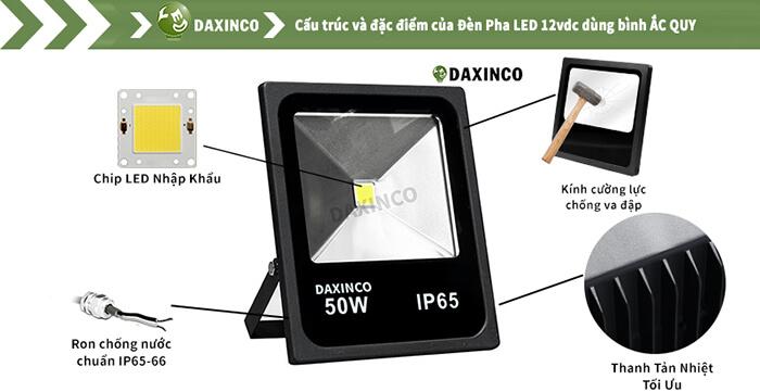 Đèn pha led 50w 12vdc cho ắc quy Daxinco