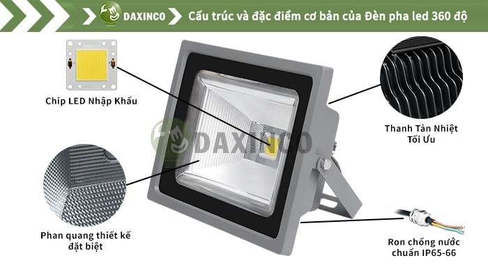 Đèn pha led 50W 360 độ Daxinco Daxin50-360 3