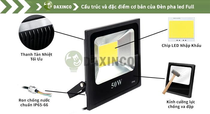Đèn pha led 50W Daxinco full Daxin50-2full