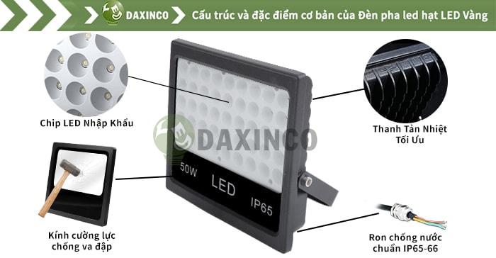 Đèn pha led 50W hạt led nhỏ Daxinco