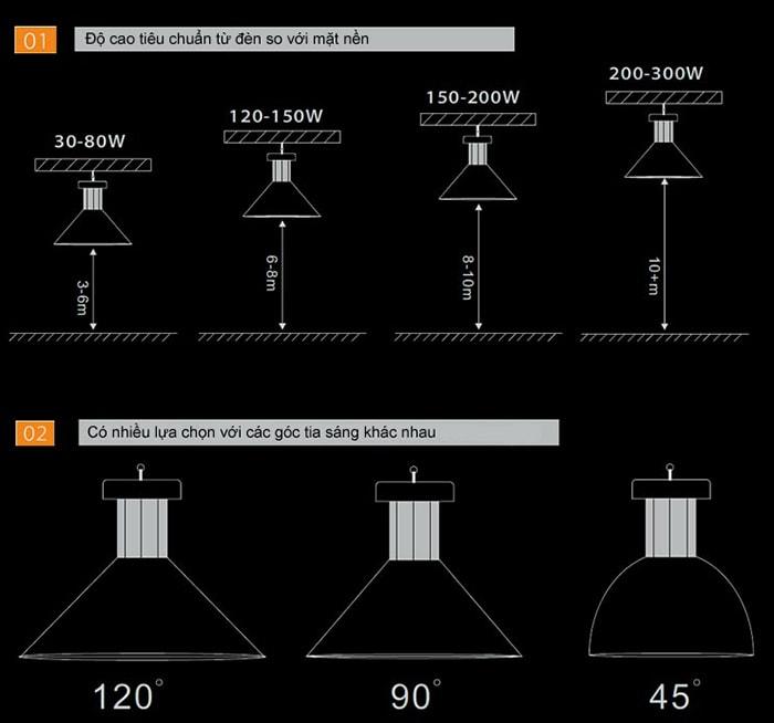Tiêu chuẩn về chiều cao của đèn với mặt sàn khi bố trí đèn led nhà xưởng