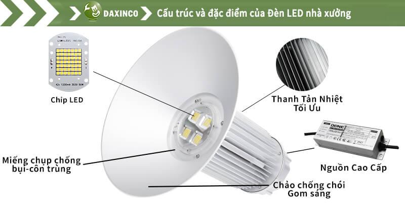 Đèn led nhà xưởng 200W Philips Daxinco tại HCM
