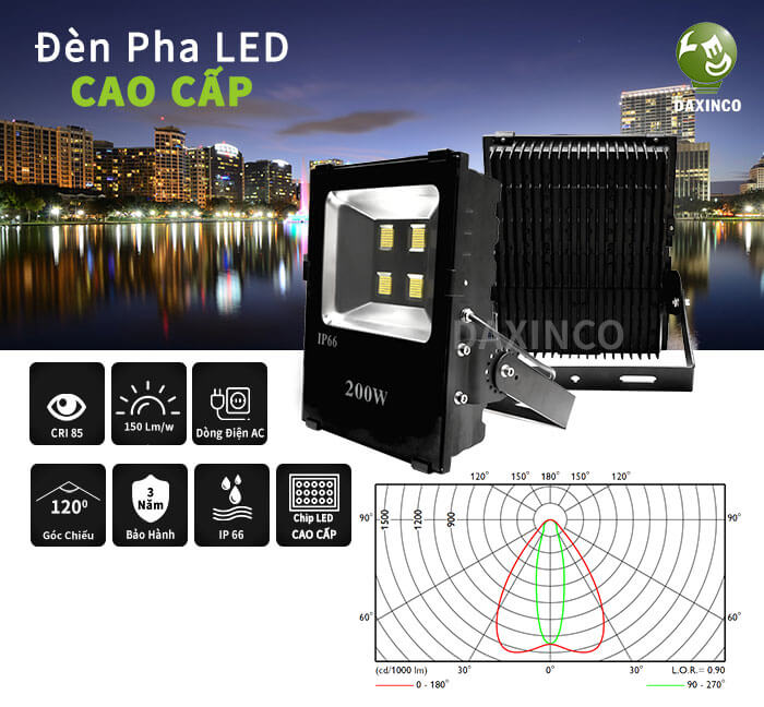 Đèn pha led Philips 200W Daxinco