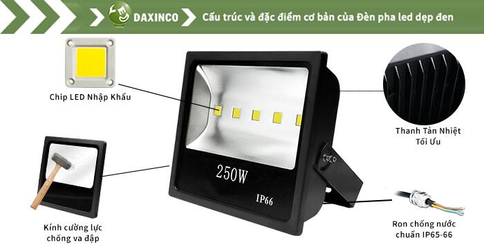 Đèn pha led 250w Daxinco kiểu dẹp