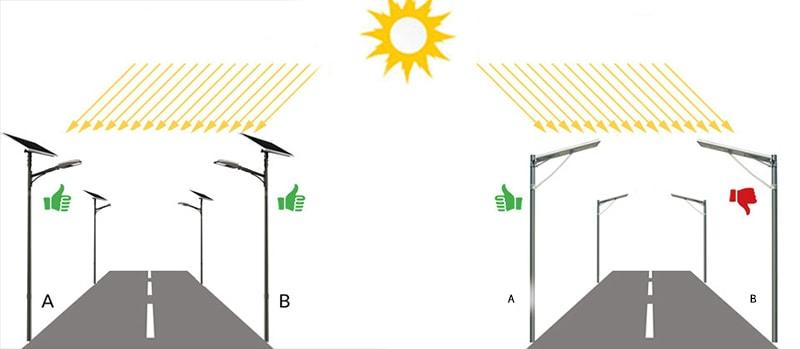 Sai lầm khi lắp đặt đèn năng lượng mặt trời trên đường phố