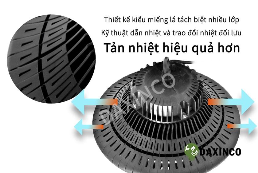 Hệ thống tản nhiệt hiệu quả đèn highbay led 150W