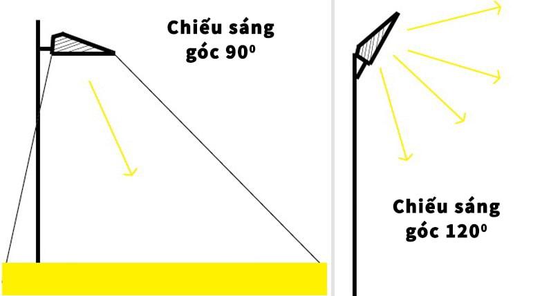 2 cách bố trí đèn sân tennis