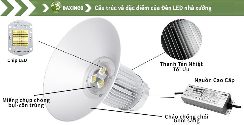 Đèn led nhà xưởng 80W chip led Philips - Daxin80-PL