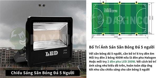 Đèn Pha Led 150W cho sân bóng SMD Daxinco
