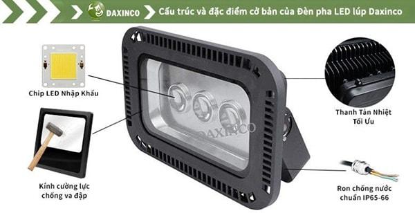 Đèn pha led 150W Daxinco lúp