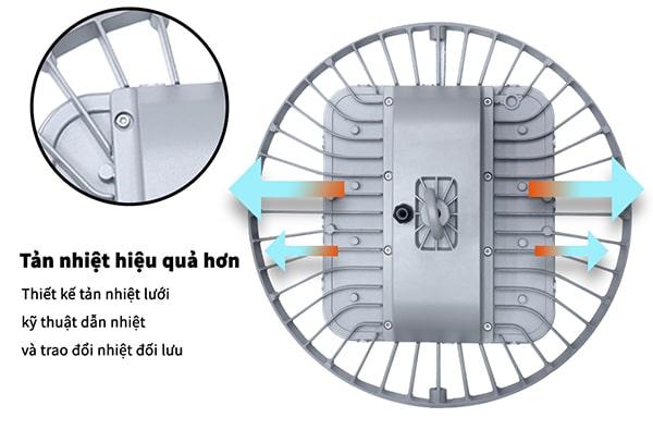 Tản nhiệt tối ưu đèn led nhà xưởng 150W-200W philips