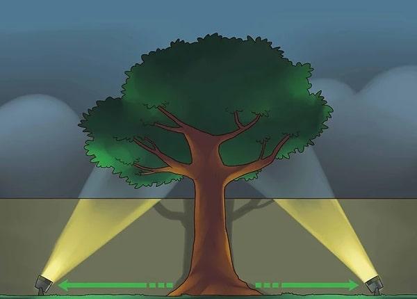 Lựa chọn góc chiếu đèn sân vườn