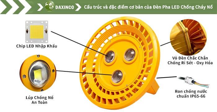 Chi tiết Đèn led chống cháy nổ 150W-16 Daxinco
