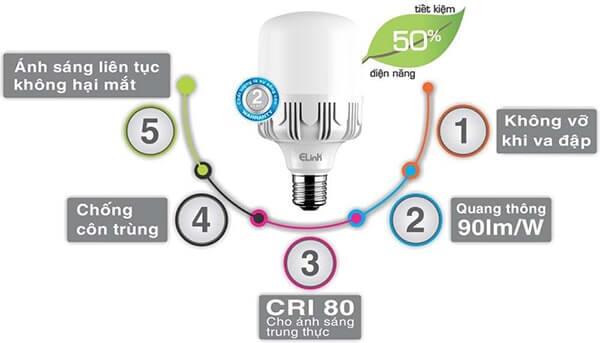 Đèn led – vô địch về khả năng tiết kiệm điện