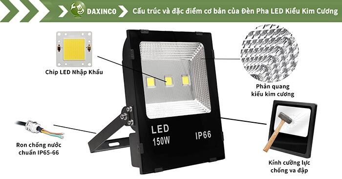 Đèn pha led 150W ip66-24-sp