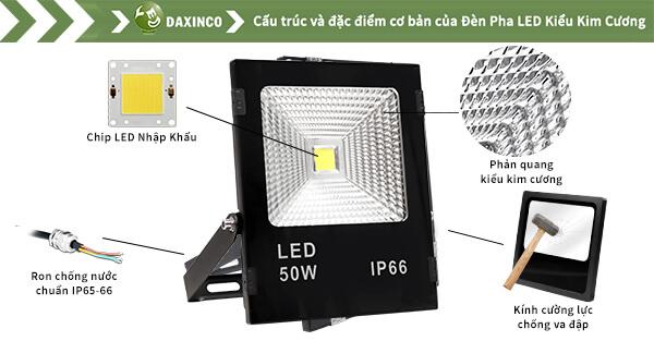 Đèn pha led 50W ip66-24-sp