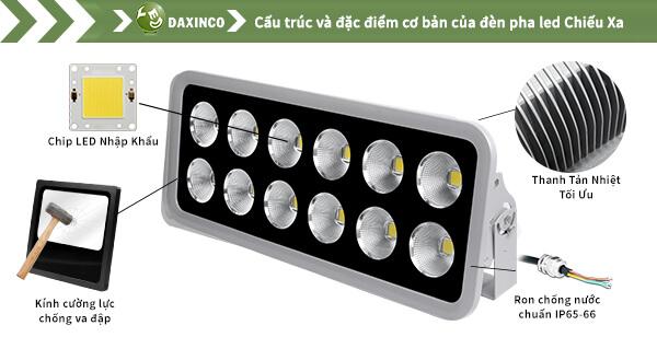 Cấu tạo bộ đèn pha led 600w chiếu sáng ngoài trời Daxinco