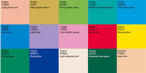 15 màu sắc dùng để đánh giá chỉ số CRI