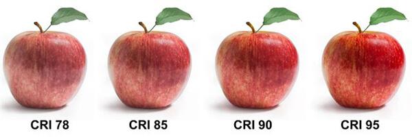 Một số cấp độ của CRI - phân biệt CRI và Ra