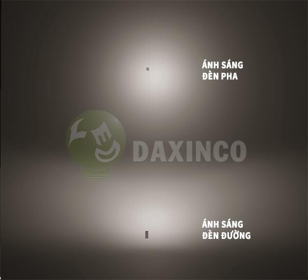 So sánh đèn pha và đèn đường