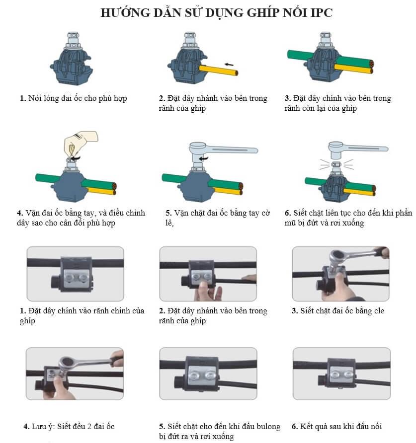 Cách sử dụng kẹp cáp