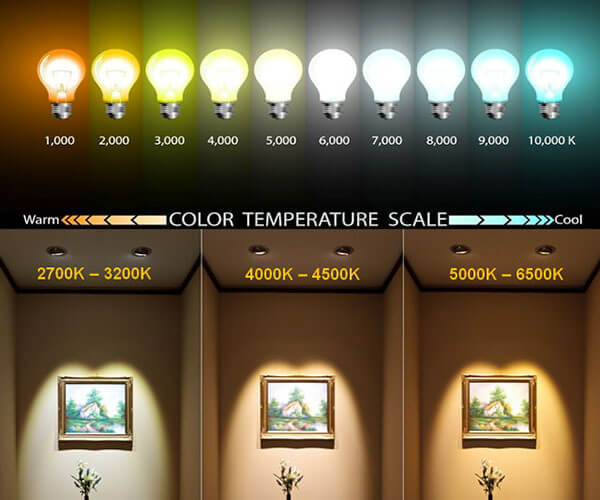 Khi độ rọi E thấp thì nhiệt độ của nguồn sáng cũng sẽ thấp hơn